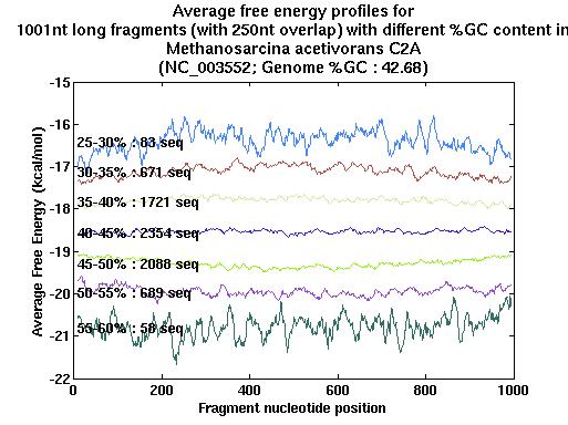 67a04c401 Genome Information